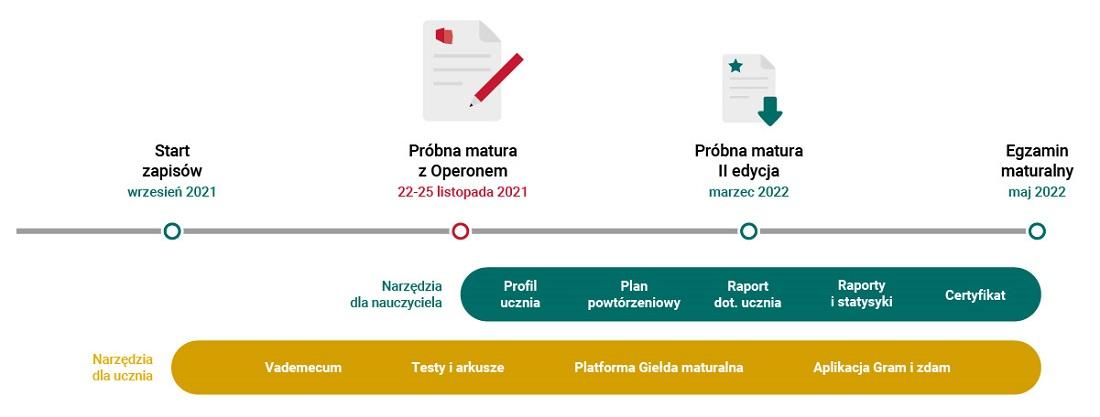 infografika pm